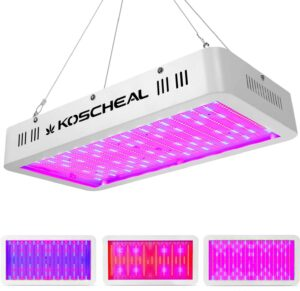 Full Spectrum Plant Grow Light for Indoor Plants